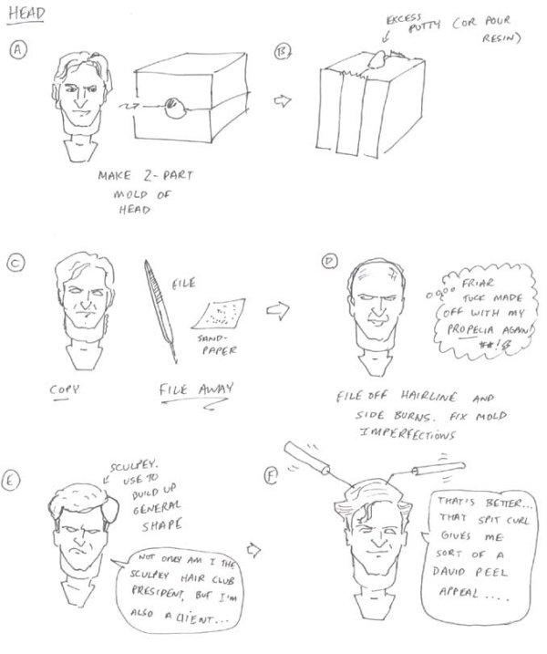 How To Make a Custom Green Lantern